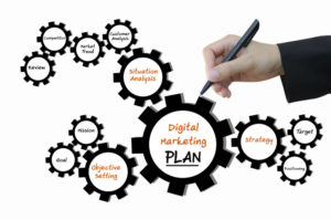 Digital-Marketing-Plan,-Business-Concept - Famous WSI Results