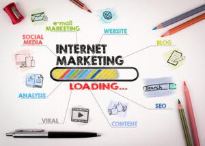 Digital Marketing Strategy in 2020